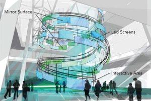 South Terminal Design Concepts